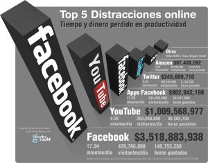 top5_distraciones_online_grande