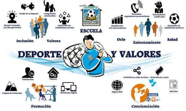 deporte-y-valores